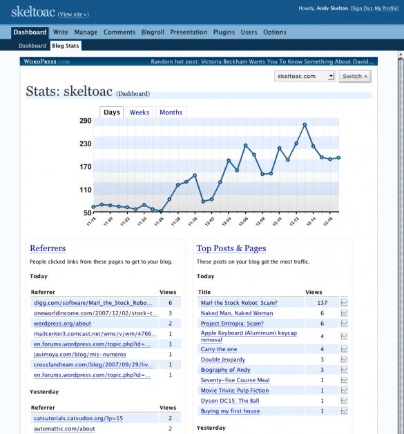 WordpressCOM Stats