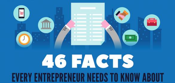 entrepreneurship statistics