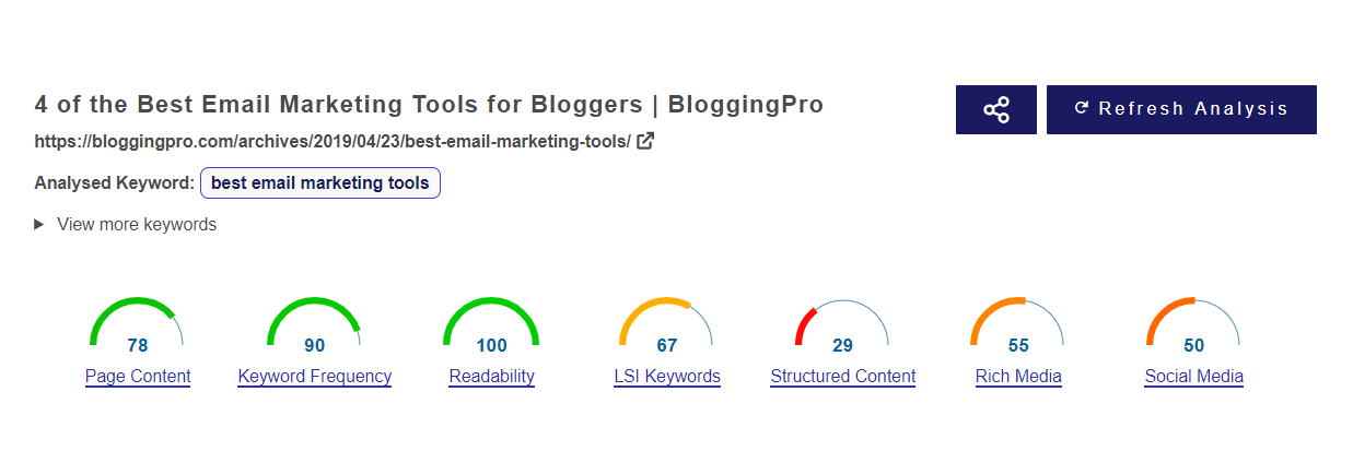 blogpatcher analysis report