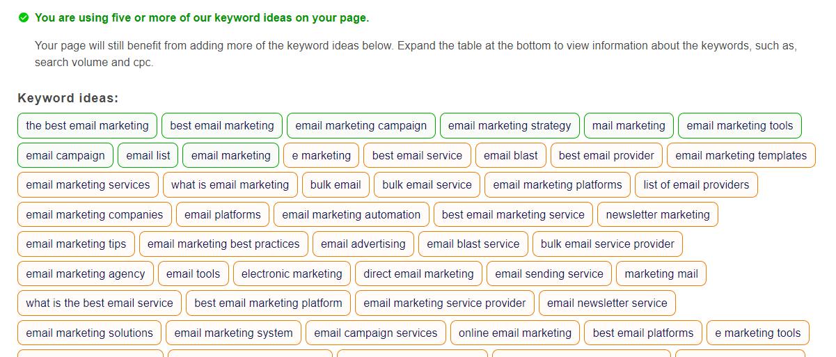 blogpatcher keyword ideas