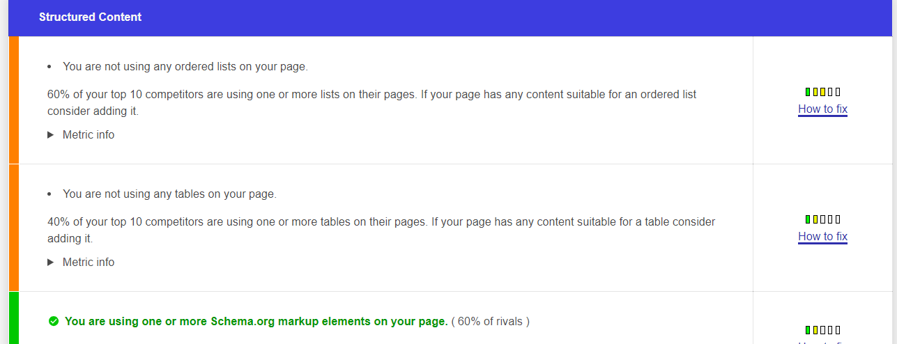 blogpatcher structured content