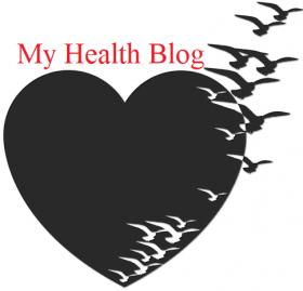 how to create blog brand